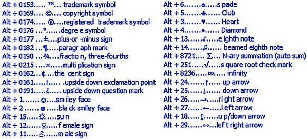 Tweetsmarter On Learning Tools Pinterest Symbols And Number