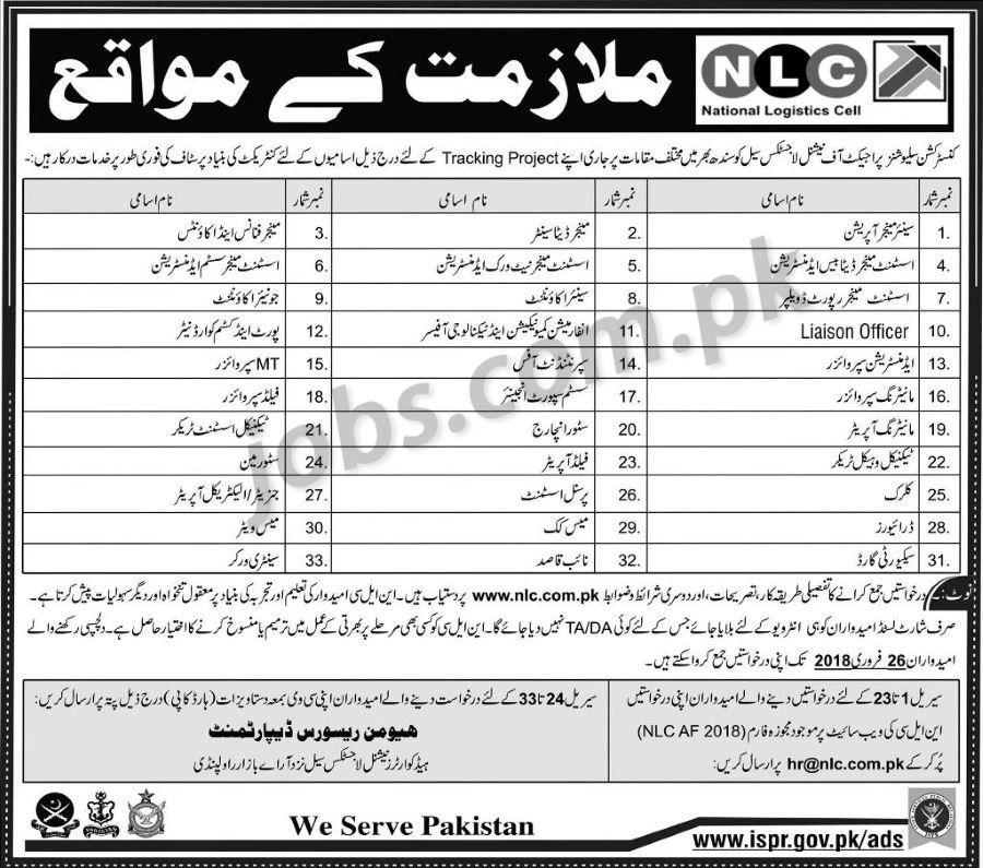 National Logistics Cell (NLC) Jobs 2018 for 33+ Posts (All