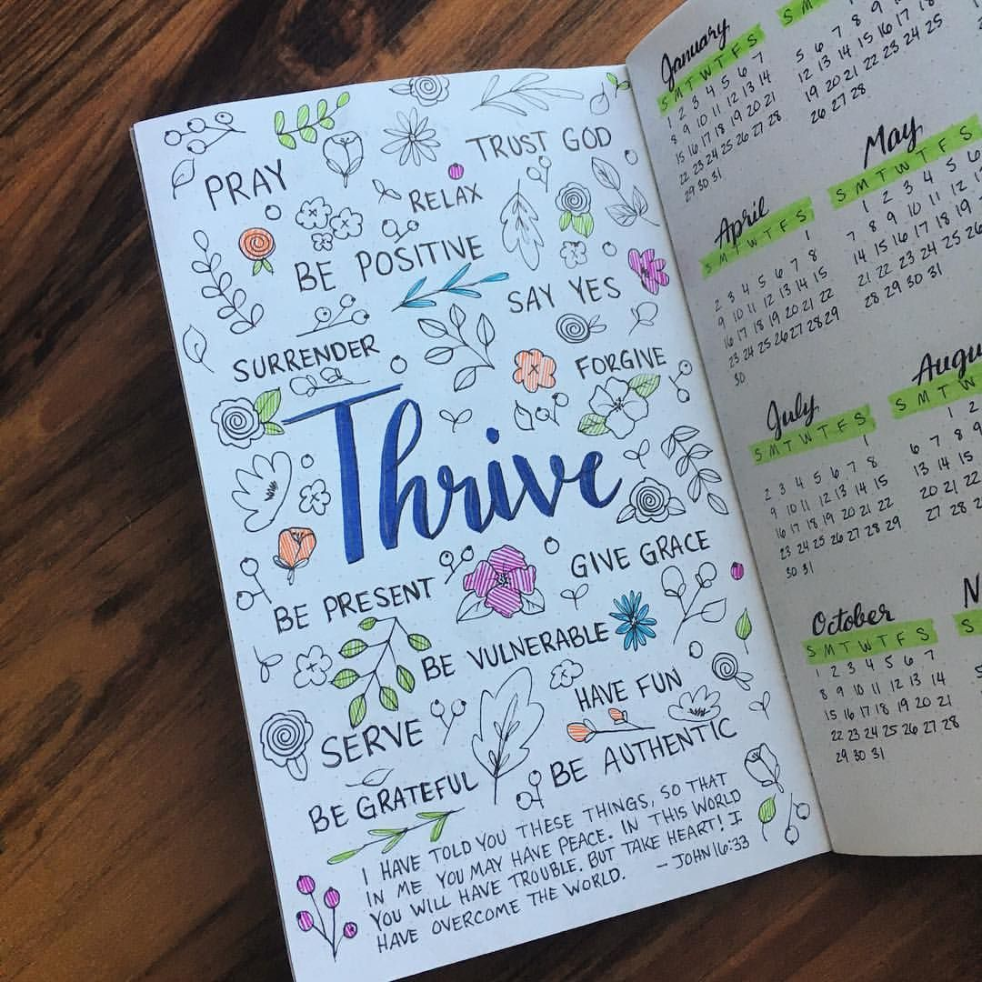 Thrive: My word of the year is in the front of my fresh 2017 bullet journal insert. #bujo #fauxdori #travellersnotebook #homemade #planner