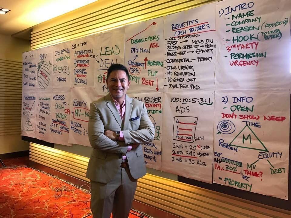 Pin by Paul Rawson on MBA and LEADERSHIP Leadership, Names