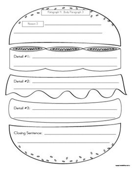 multiple page graphic organizer which helps students plan their  hamburger model 5 paragraph essay another great graphic organizer