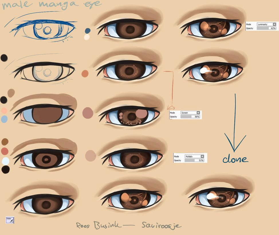 Step By Step Male Manga Eye Tut By Saviroosje On Deviantart Manga Eyes Male Manga Anime Eyes