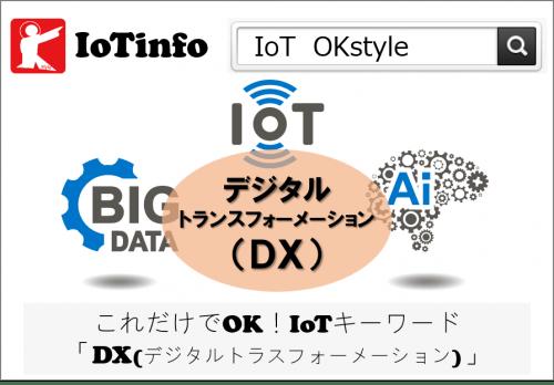 これだけでok Iotキーワード Dx デジタルトランスフォーメーション
