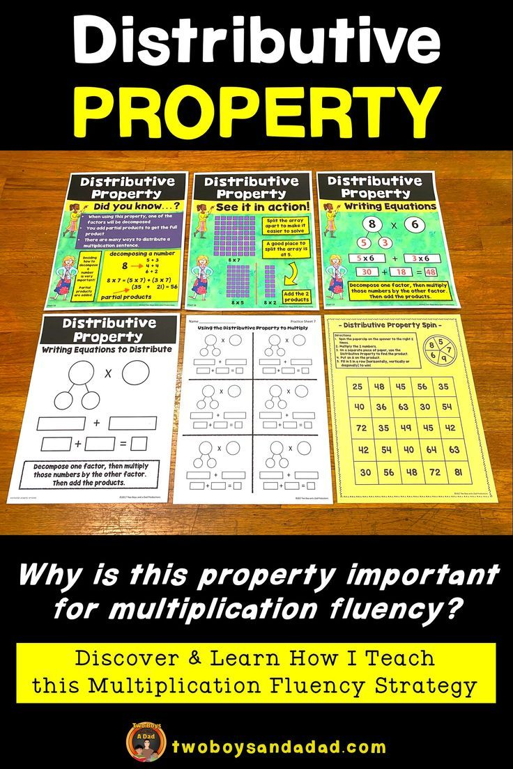 Multiplication Fluency is Achievable! Here's How