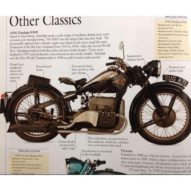 1938 Zundapp k800