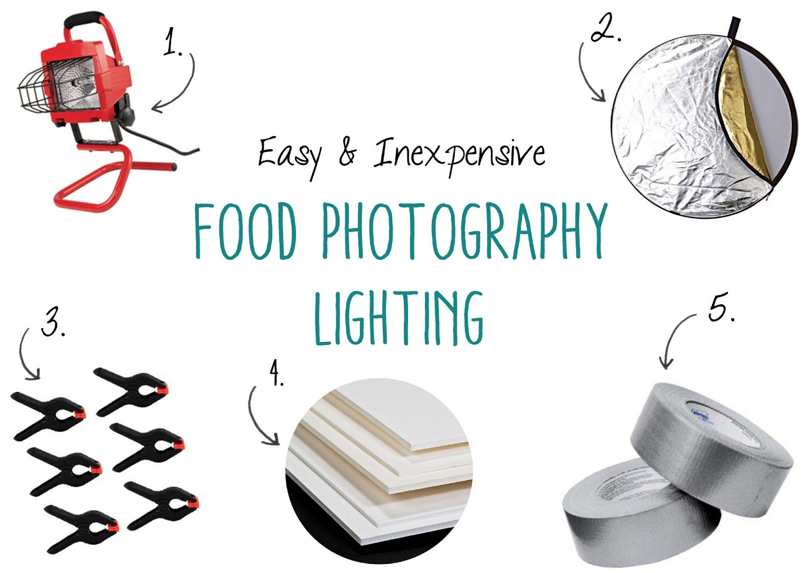 Product and Food #Photography #Lighting Setup | No Place Lyke Home ...