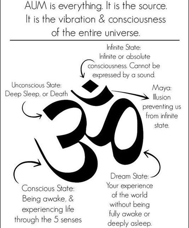 Aum Or Om Is Not Just A Sound Or Vibration It Is Not Just A Symbol