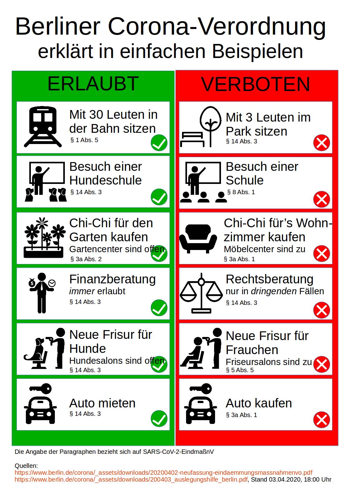 Corona Regeln Berlin Aktuell