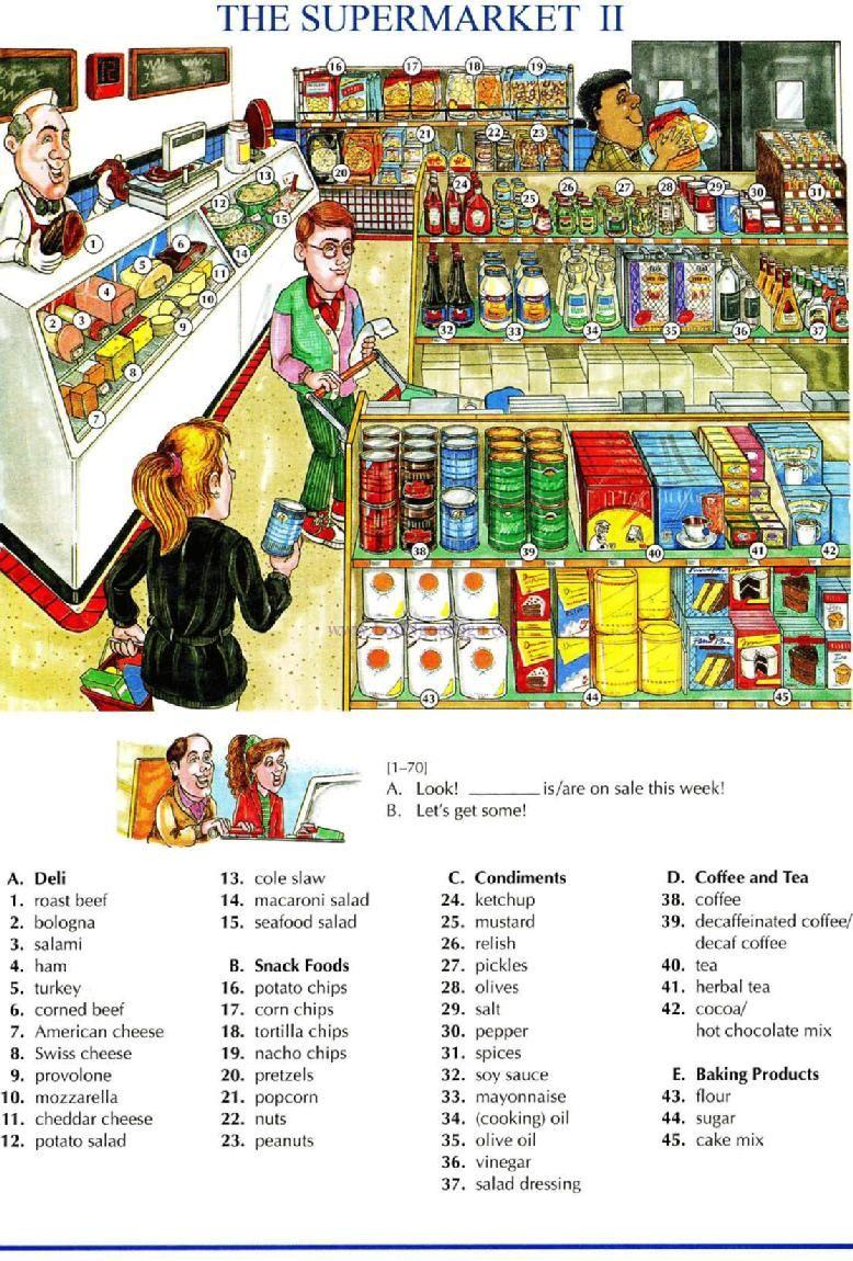 A Supermarket in California by Allen Ginsberg