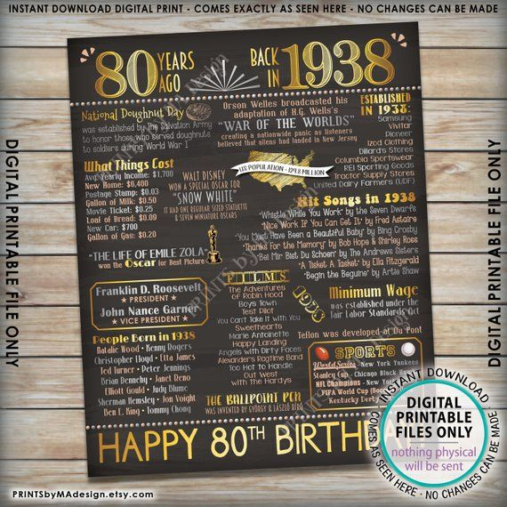 80th Wedding Anniversary Gift: 80th Birthday Gift, Back In 1938 Birthday Poster, 80 Years