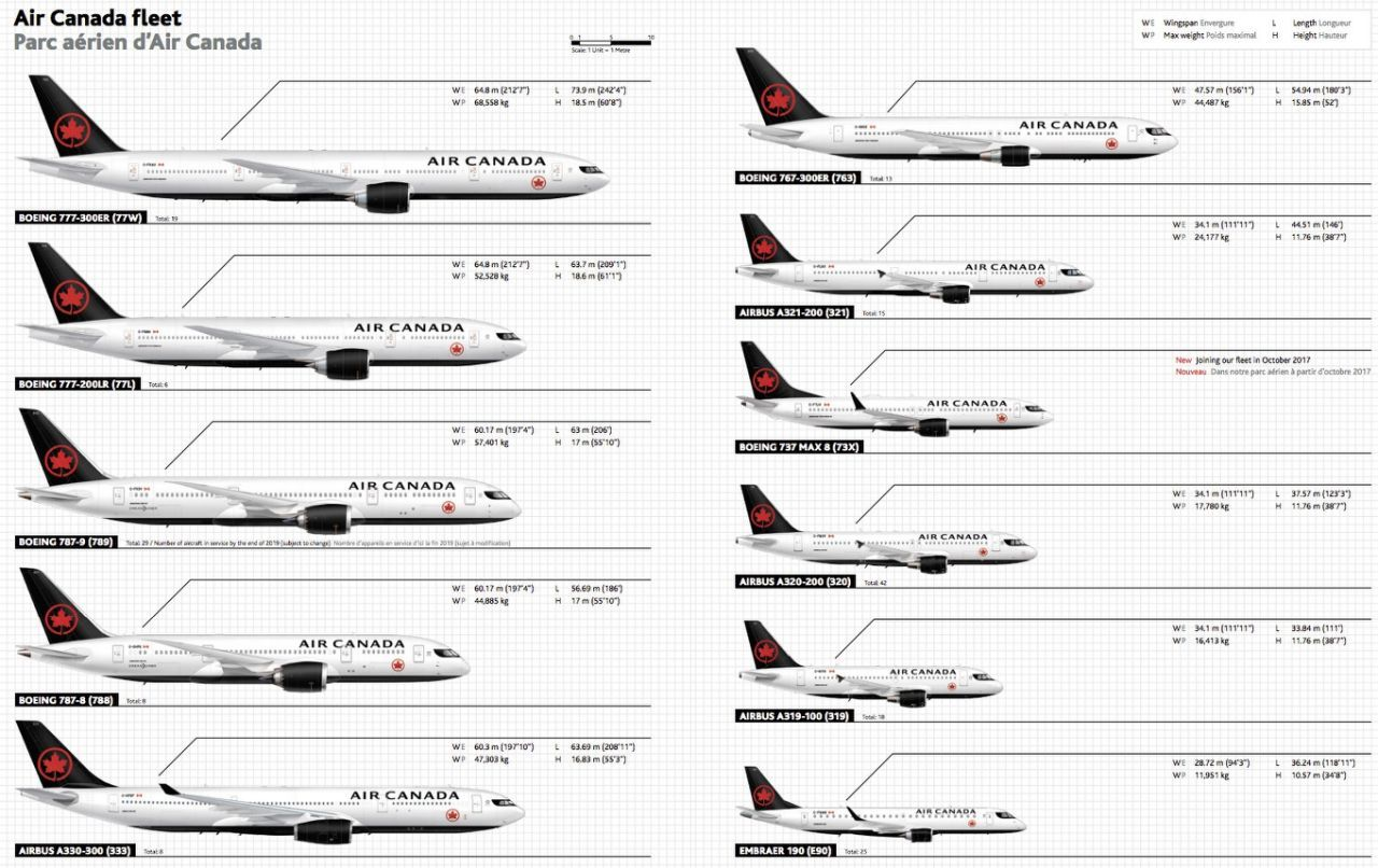 planes collection aeroplane airlines airways A1 SIZE PRINT CANVAS QUALITY poster