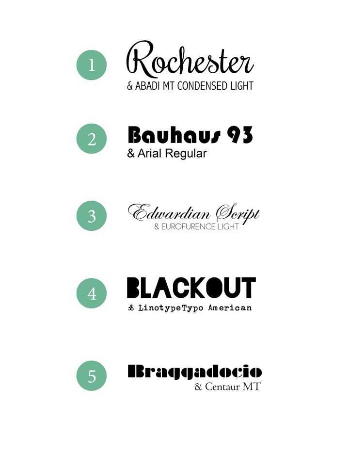 5 Fantastic Font Combinations Typography Typeface Font