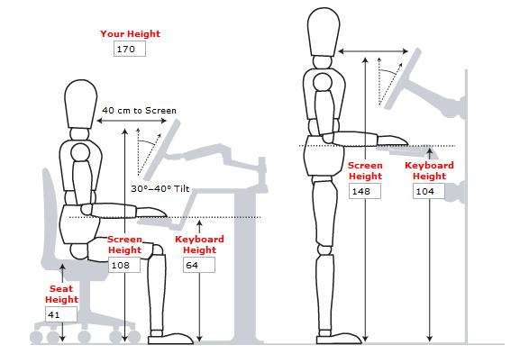 medidas para altura correta de mesa e cadeira no home