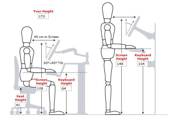 Medidas para altura correta de mesa e cadeira no home for Altura de un escritorio