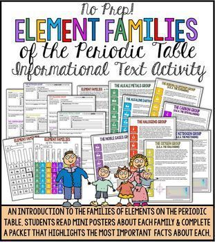 Element families of the periodic table informational text activity this is a good way to introduce the element familieselement families of the periodic table informational text activity urtaz Gallery
