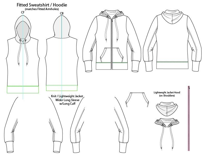 the use of adobe illustrator to create fashion flats in the process of developing a garment A mens beach shirt flat sketch created with adobe illustrator  fashion design resource portal we create premium quality vector apparel templates for fashion.