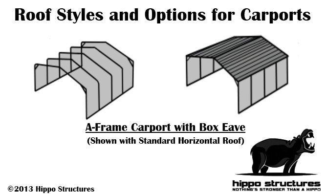 Hippo Carport Carport Roof Style Differences Hippostructures Com Roof Styles Metal Carports Carport