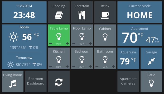 Home Automation Dashboard - Projects & Stories - SmartThings