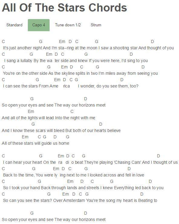 ukulele chords all star - Google Search | ukuleles & palm trees ...