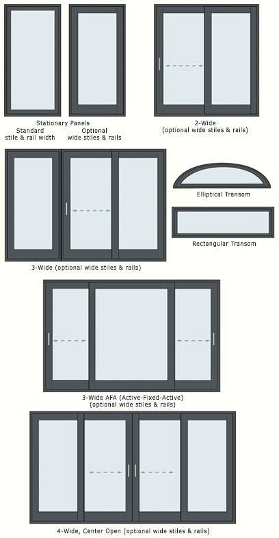 Anderson Window Sizes Chart Large Size Of Windows Chart Size U And Sliding Patio Doors Patio Doors House Window Design