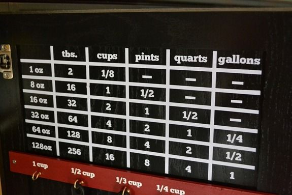 Measurement conversion chart on cabinets