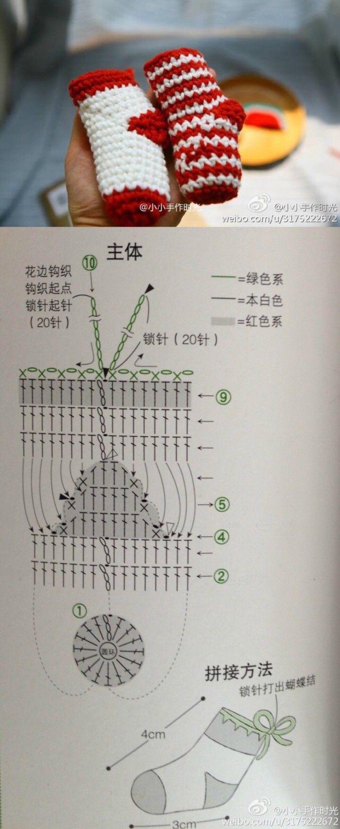 Pin de catherine micault en diagramme crochet | Pinterest | Bebe ...