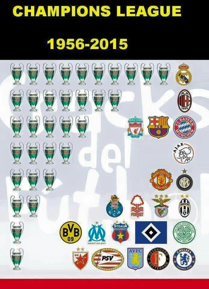 ganadores champions