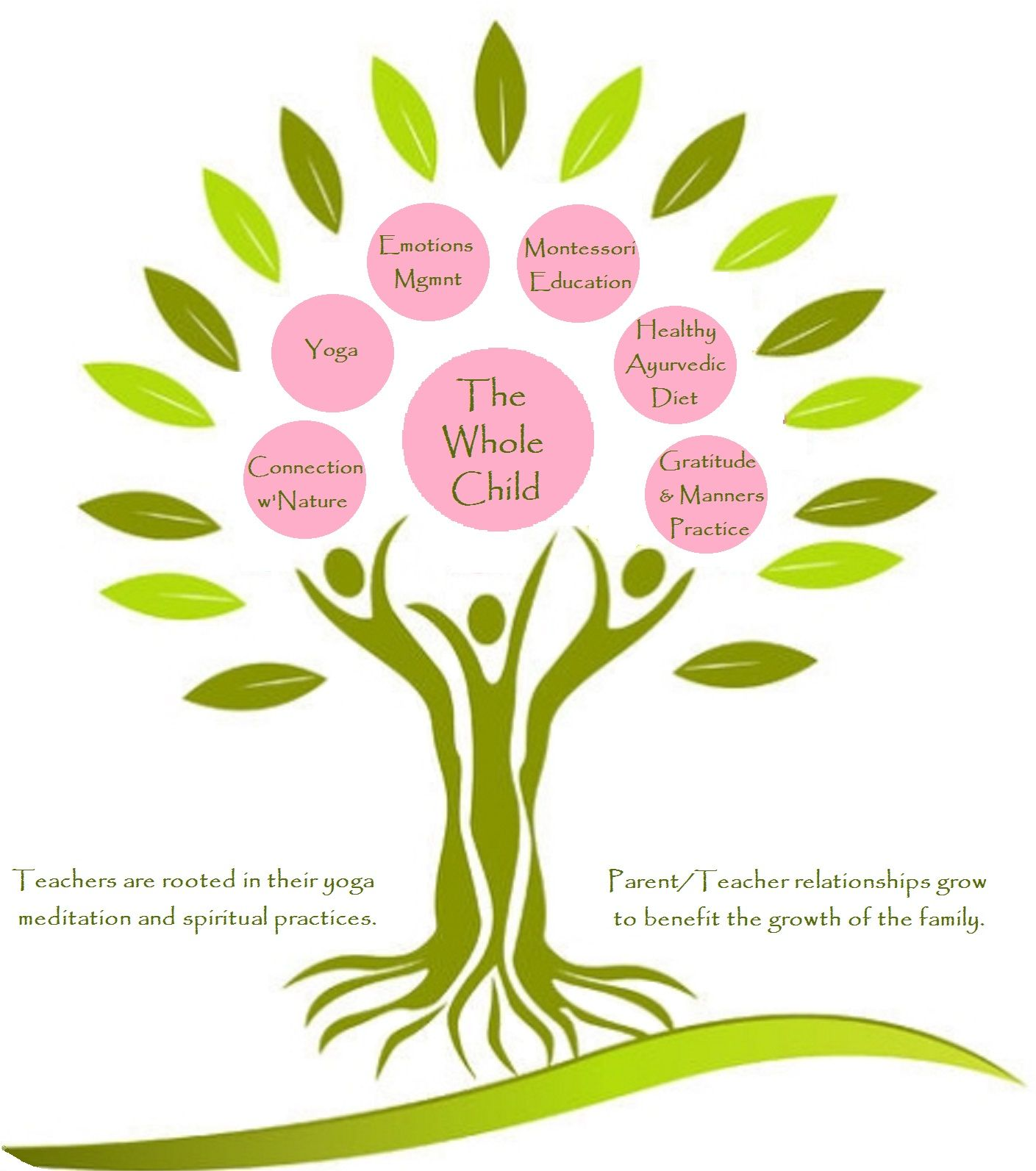 Our holistic approach to early childhood development and creating