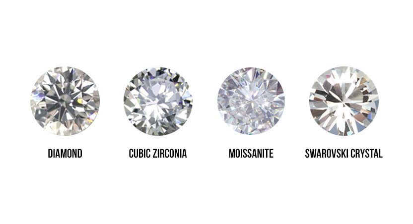 <b>From diamonds to gemstones to simple bands and beyond.</b>