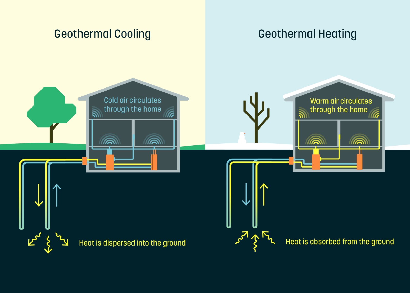 Google Creates Dandelion To Promote Geothermal Energy