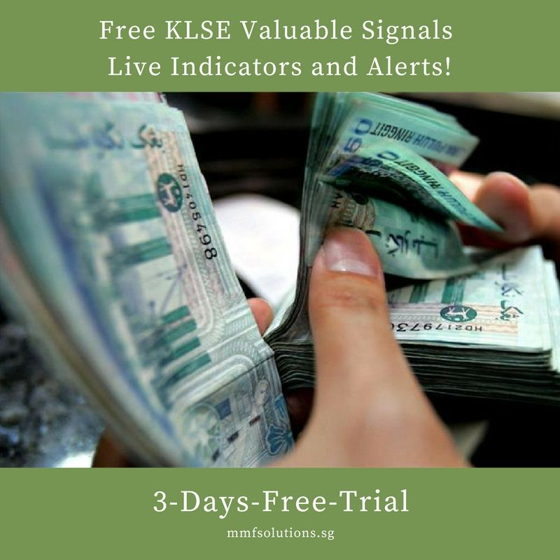 3-days-free-trial | Stock market quotes, Stock broker