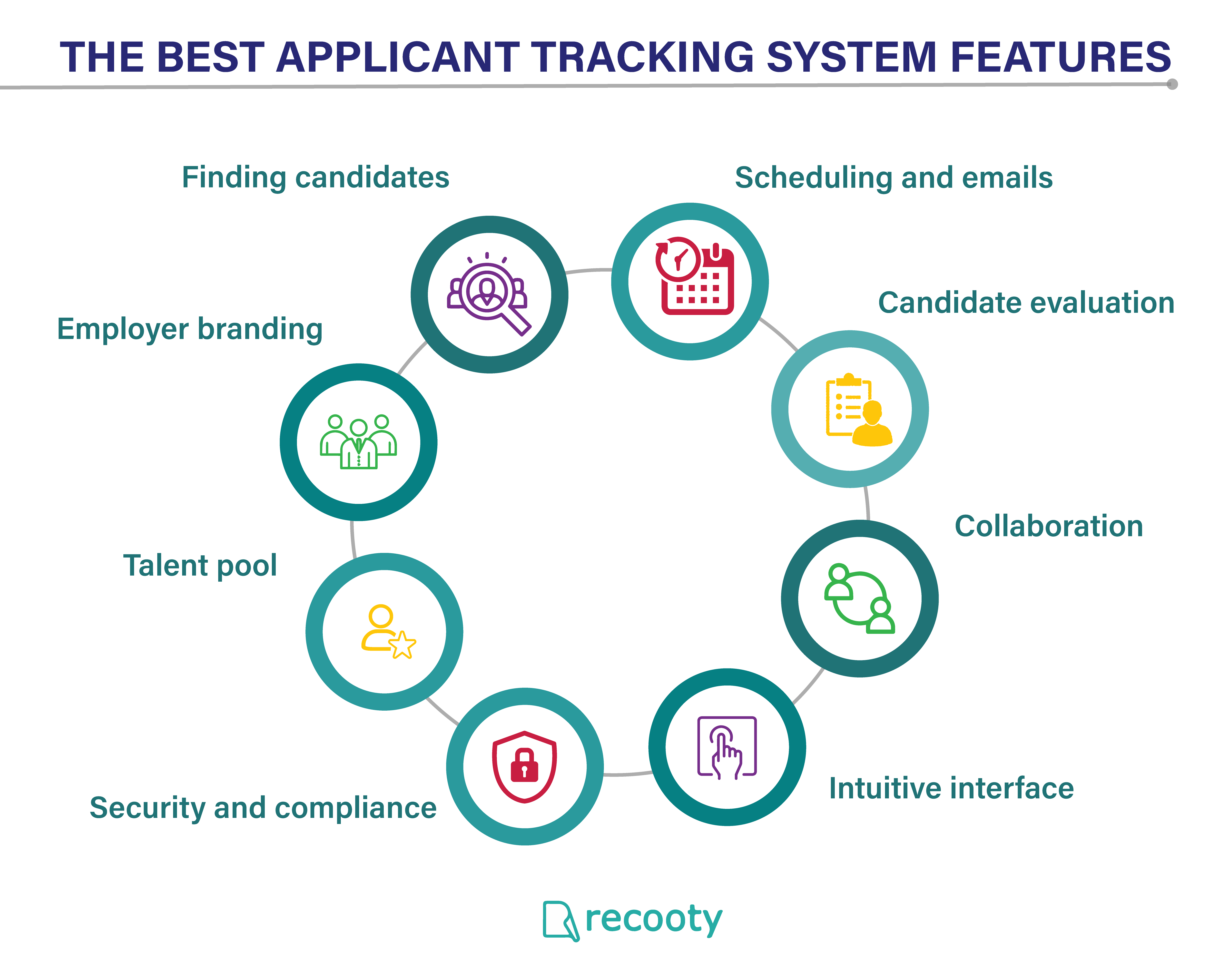 The 8 Most Important Applicant Tracking System Features