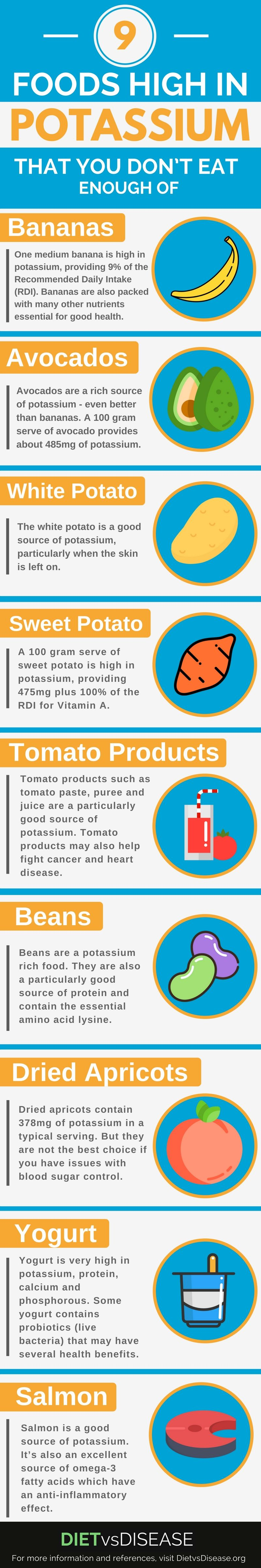 Foods High In Potassium That You DonT Eat Enough Of  High