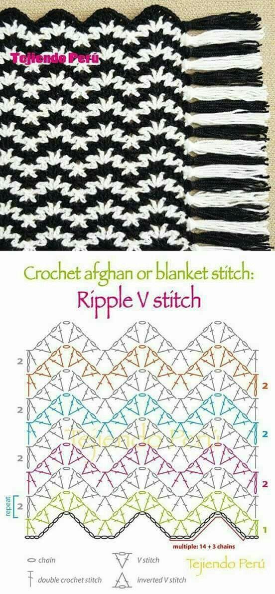 Pin de Candy Isleta en crochet shawls | Pinterest | Cobija ...