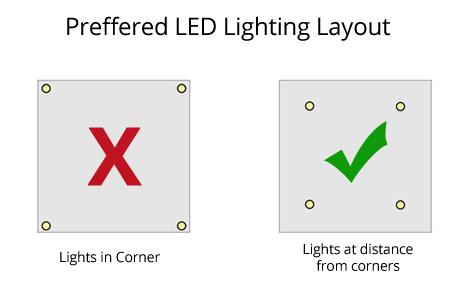 Led Lighting Requirement Calculator For Rooms Led Lights Led Lights