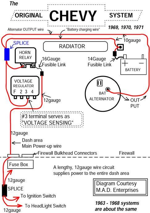 71 chevelle starter wiring diagram 2016 ford f150 brake light image result for 68 cars pinterest