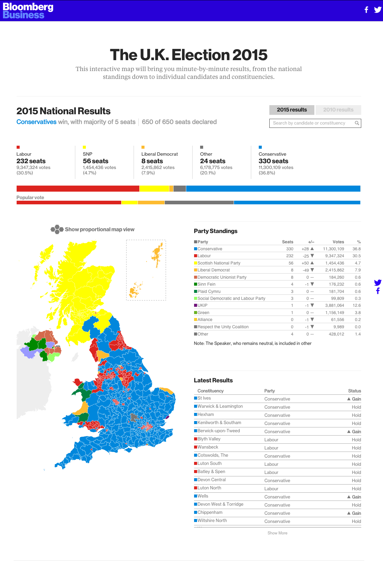 Map Of Uk Votes 2015.This Interactive Map Tells You Everything You Need To Know About The