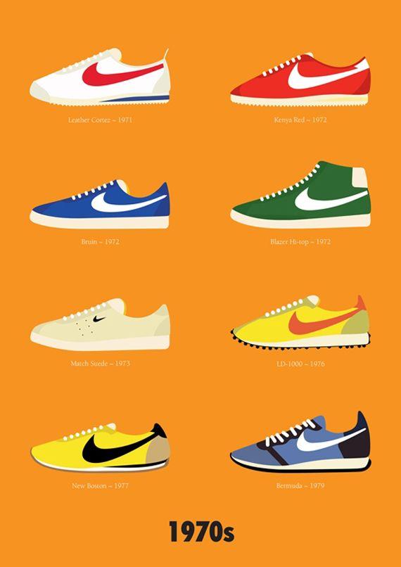 separation shoes 46976 42e7c nike stephen cheetham 1 The Best Nike Sneakers By Decade by Stephen Cheetham