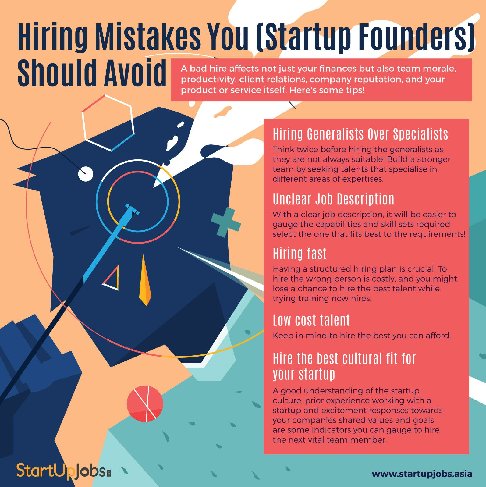 #Startups! Are you making these #Hiring Mistakes? Check it here: http://bit.ly/29G700U   Visit: http://www.startupjobs.asia