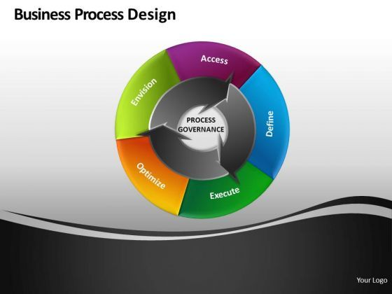 Circular Arrows Process Flow Chart Powerpoint Templates Powerpoint