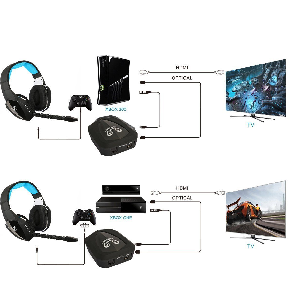 HUHD 2 4Ghz Optical Wireless Gaming Headset Xbox 1 PS4 Xbox 360 PS3