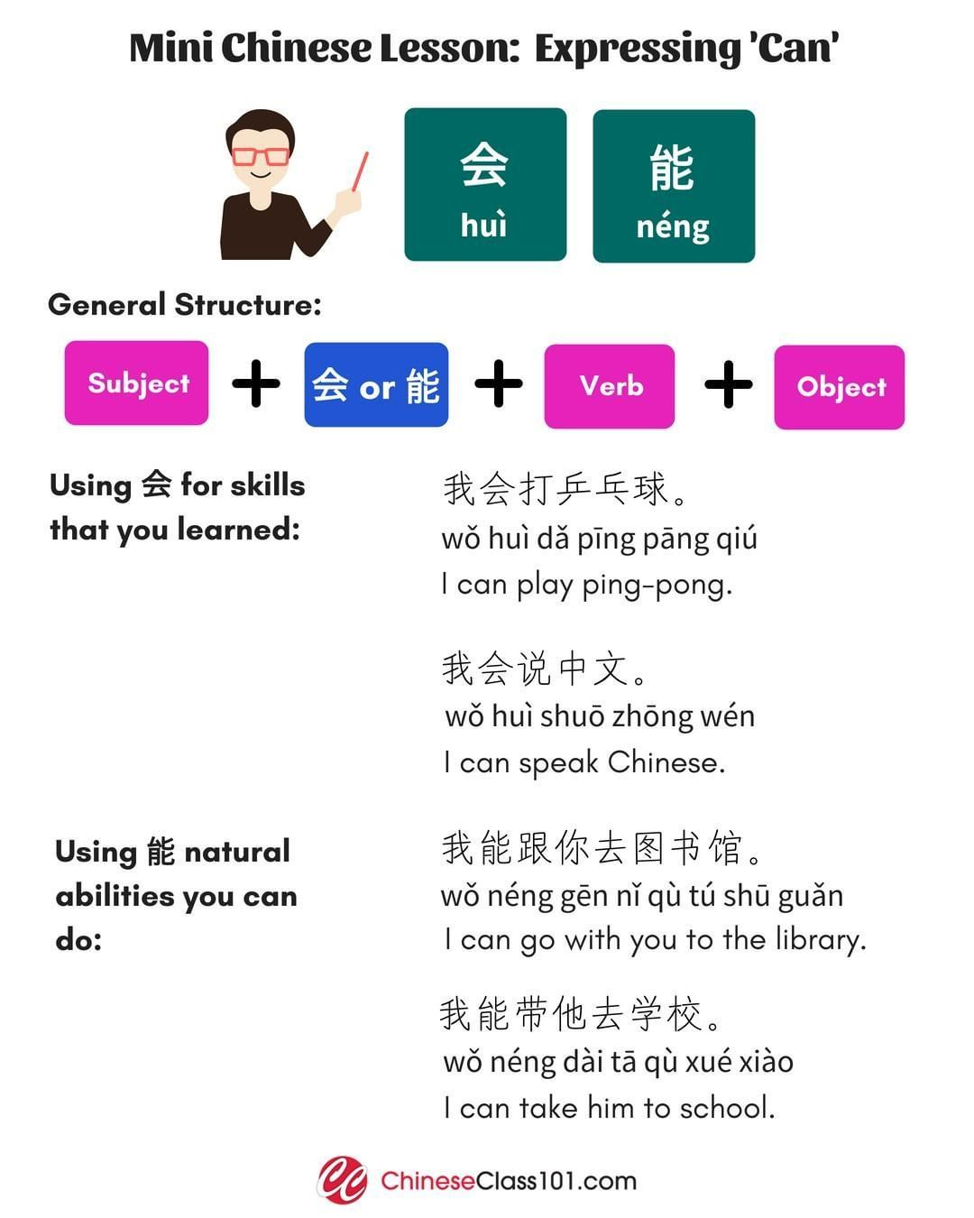 Can you express can? Let us know! . Want to learn Chinese