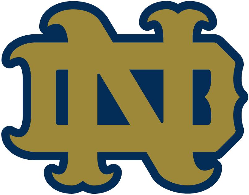 Notre Dame Coloring Pages Irish Notre Dame Fighting Irish Alternate Logo Ncaa Division I N R Ncaa Notre Dame Fighting Irish Fighting Irish Football Logo