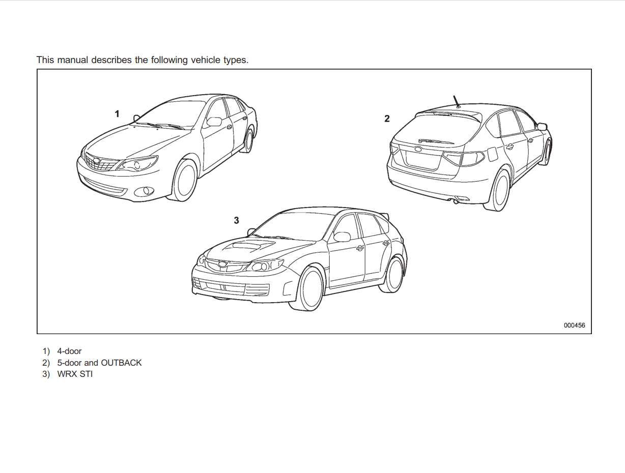 Subaru Impreza 2009 Owner's Manual has been published on