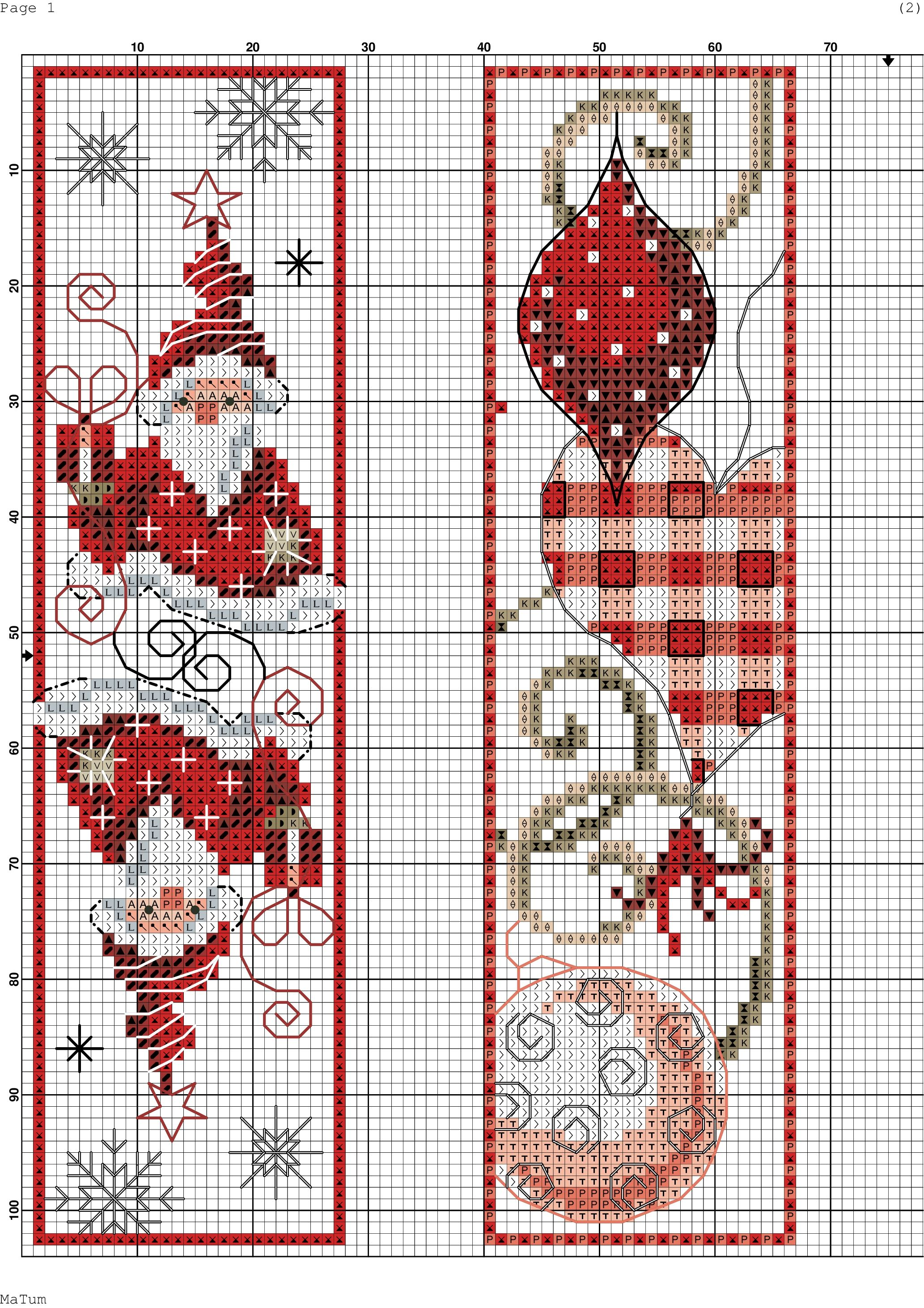 D Artiste Character Design Pdf Free Download : Cross stitch bookmarks christmas gnomes and ornaments