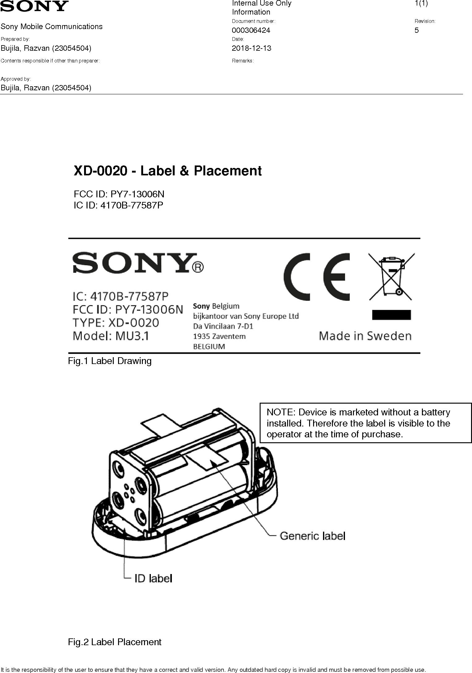 $SNE Sony Mobile Communications Inc BLE Transmitter 13006N