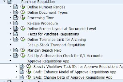 SAP Standard Fiori Apps : PR Approval Process | SAP ABAP