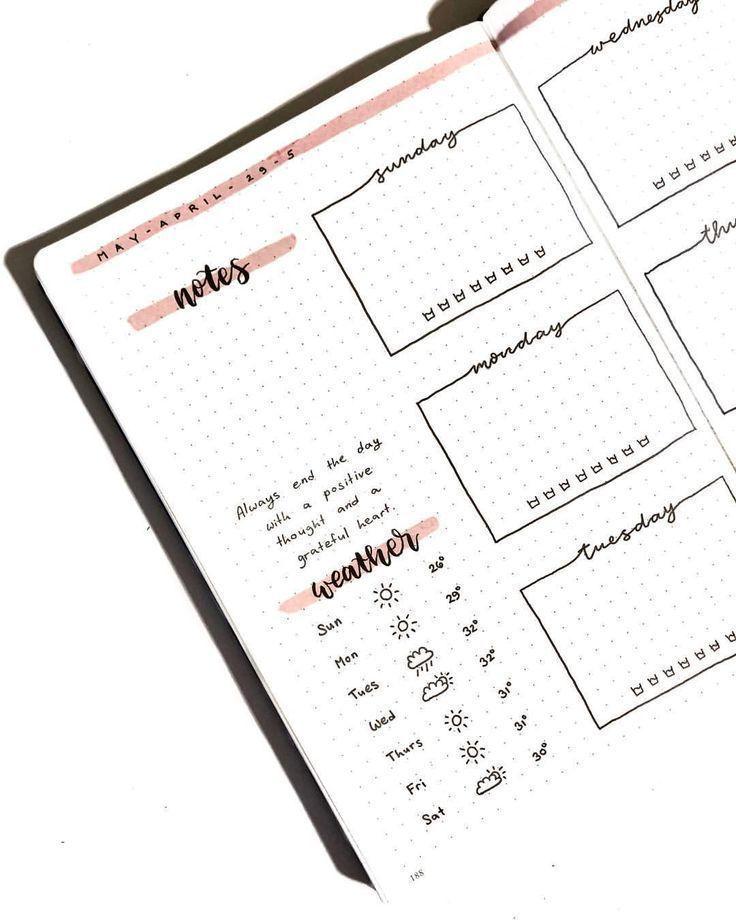 Erste wöchentliche Verbreitung für diesen schönen Monat #routine Erste wöche…