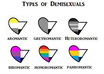 What is a heteroromantic demisexual