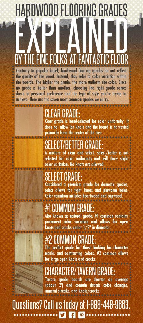 Hardwood Flooring Grades Explained Infographic Flooring Hardwood Floors Hardwood
